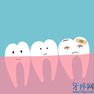 牙齿一遇冷就牙疼什么原因?