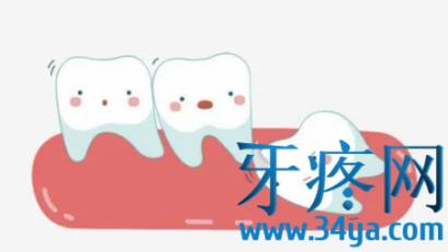 智齿冠周炎可以通过吃消炎药治好吗?